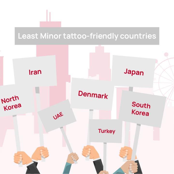 minor tattoos oppression