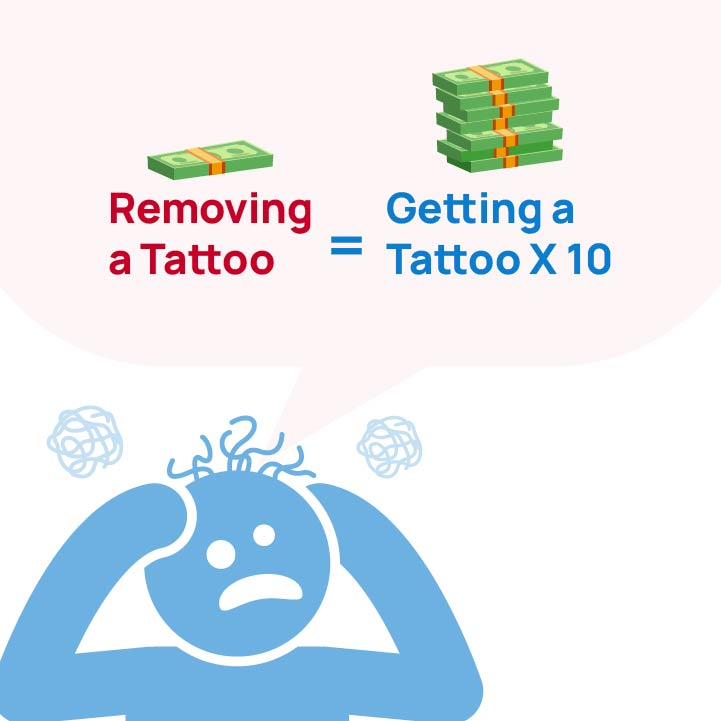 tattoo removal costs higher