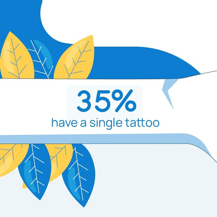 single tattoo owners