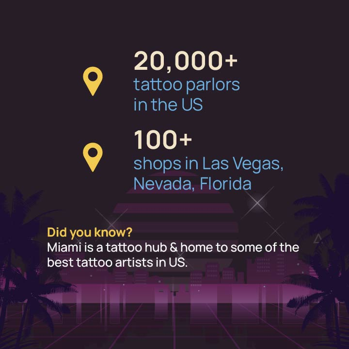 number of tattoo parlors in us