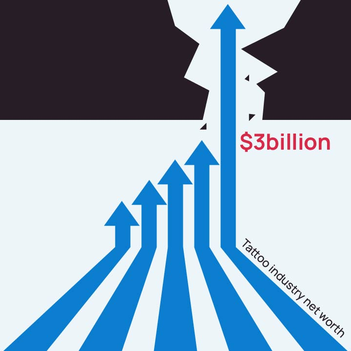 tattoo industry 3 billion growth