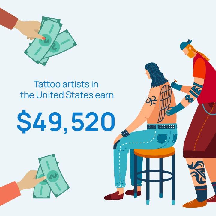 tattoo artist earnings in us